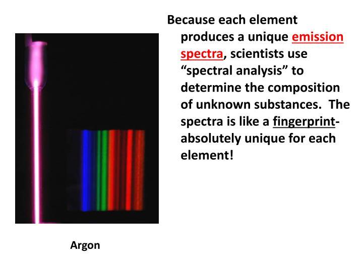 Because each element produces a unique