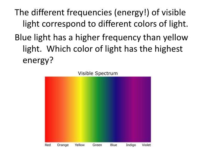 The different frequencies (energy!) of visible light correspond to different colors of light.