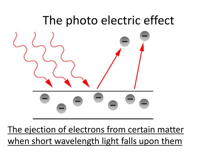 The photo electric effect