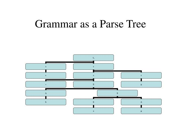 Grammar as a Parse Tree