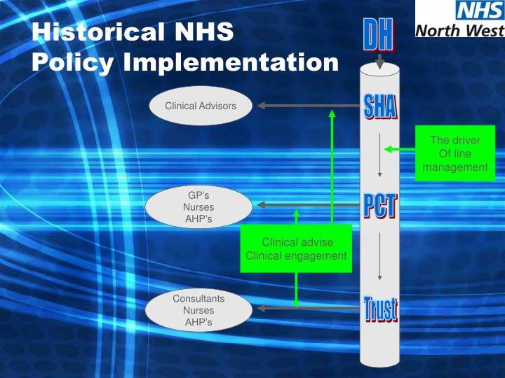 Historical NHS