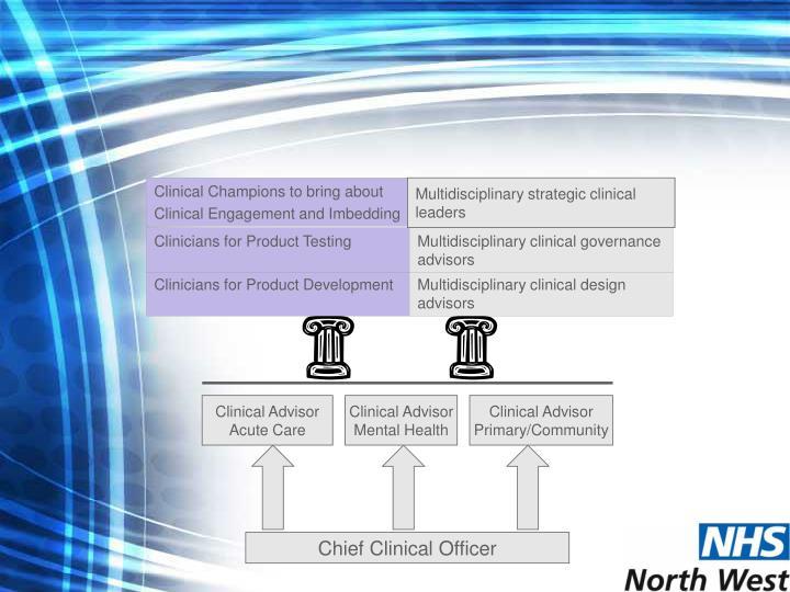 Multidisciplinary strategic clinical