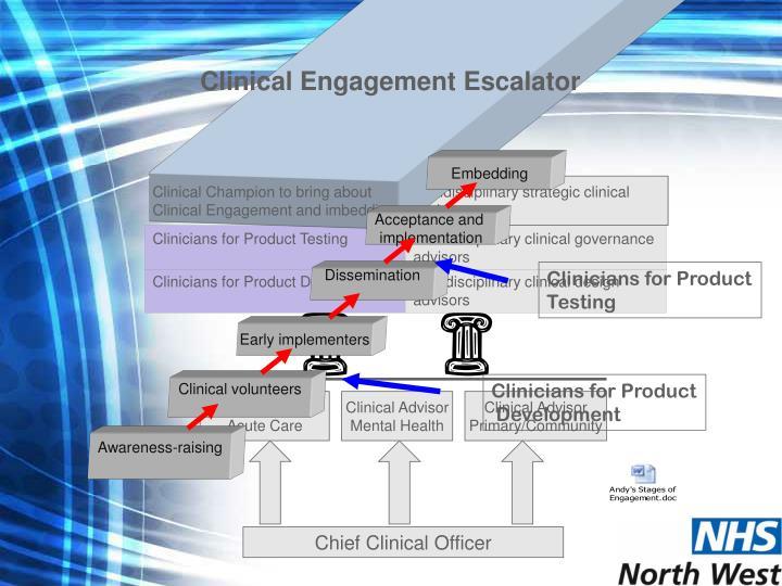 Clinical Engagement Escalator