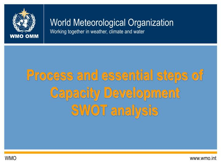 process and essential steps of capacity development swot analysis n.
