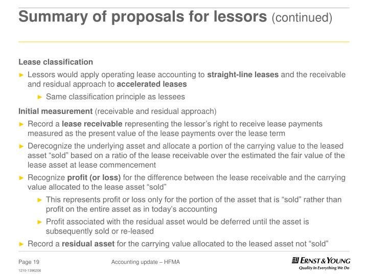 Summary of proposals for lessors