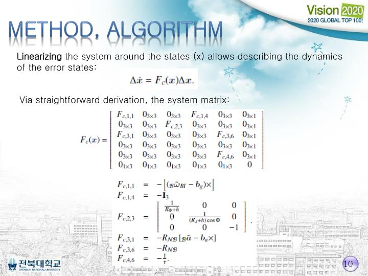 Method, algorithm
