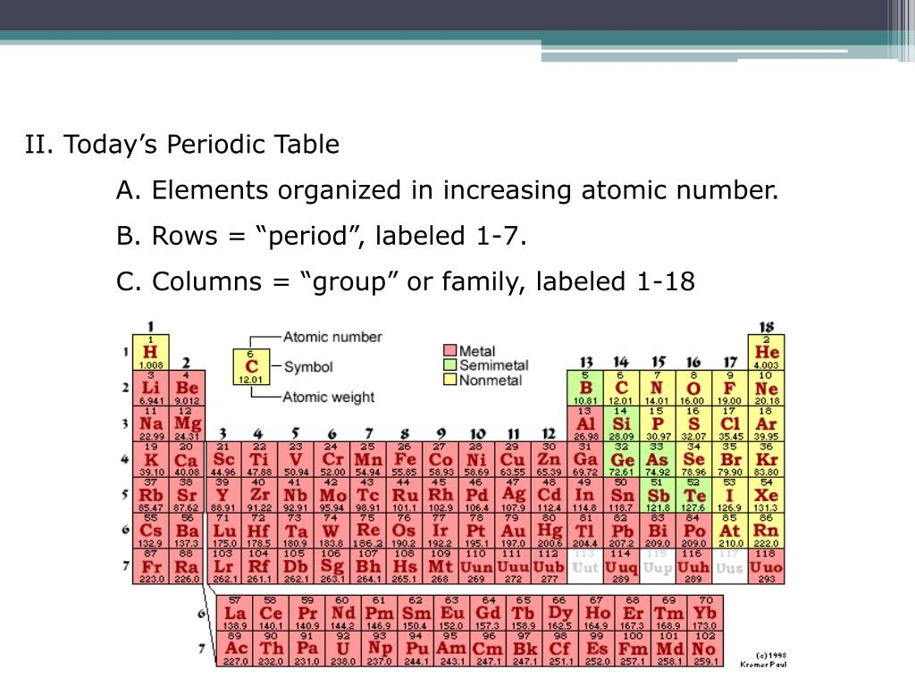 PPT - Chapter 4: The Periodic Table PowerPoint ...