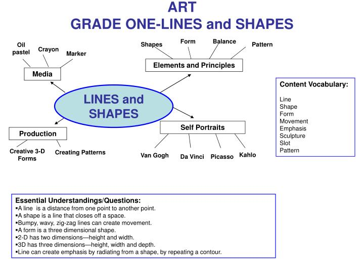 art grade one lines and shapes n.