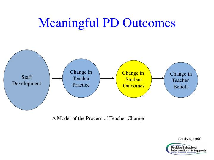 Meaningful PD Outcomes