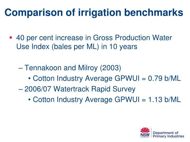 Comparison of irrigation benchmarks