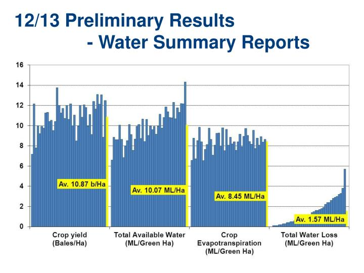 12/13 Preliminary Results