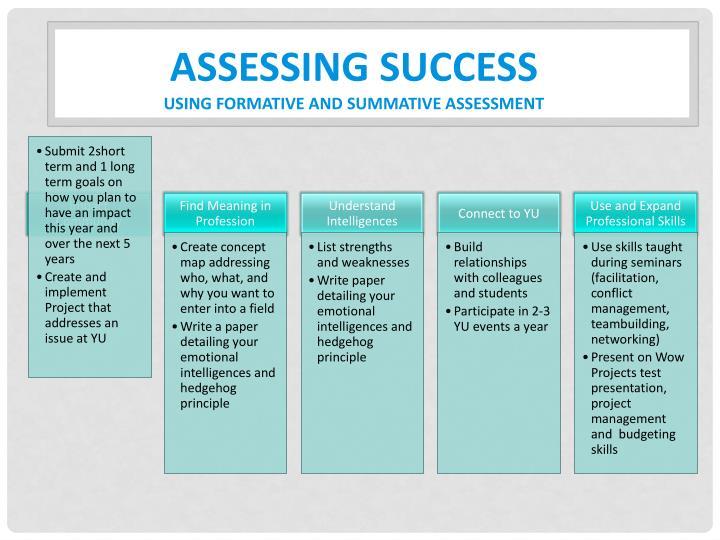 Assessing Success