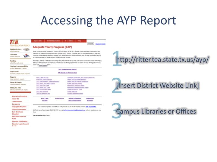 Accessing the AYP Report