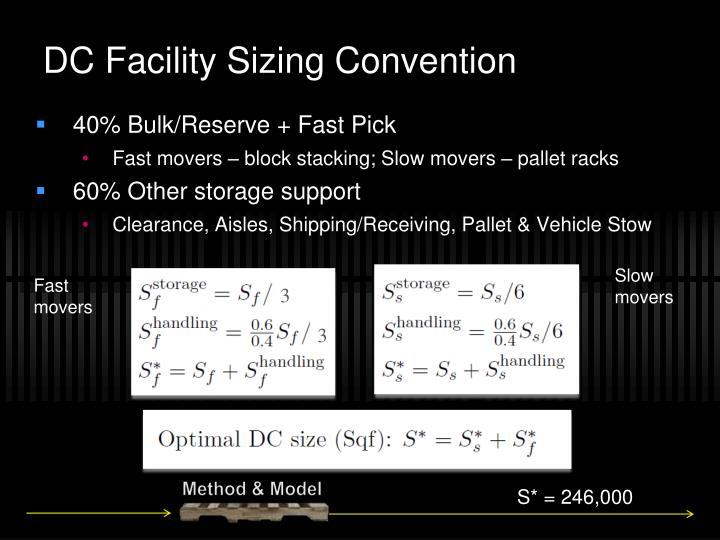 DC Facility Sizing Convention