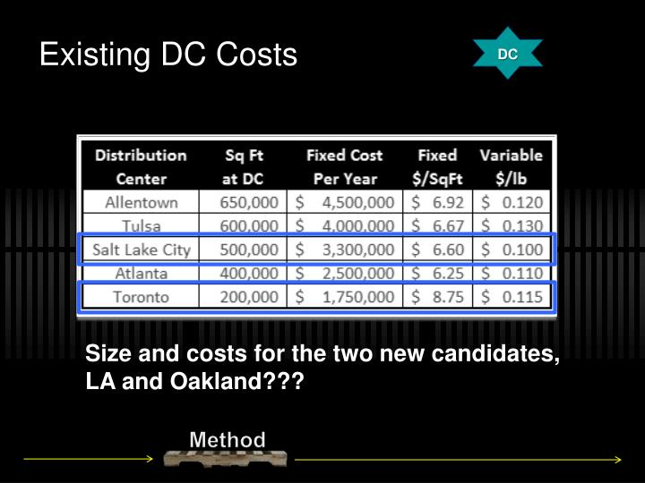 Existing DC Costs