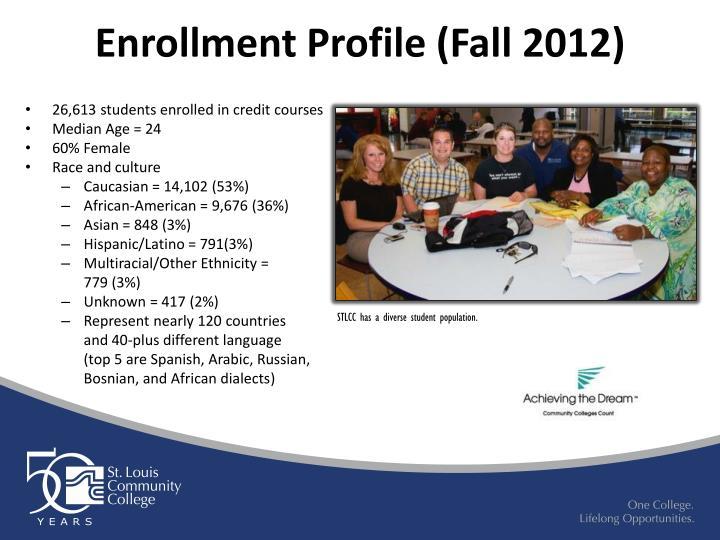 Enrollment Profile (Fall