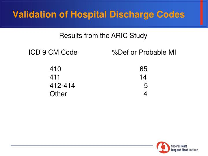 Validation of Hospital Discharge Codes