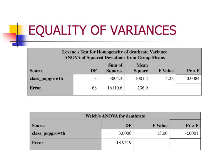 EQUALITY OF VARIANCES