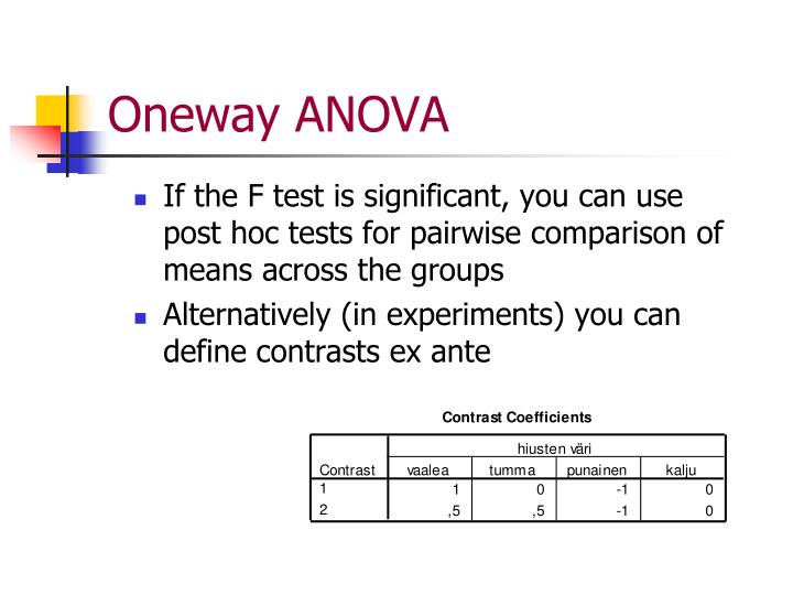 If the F test is significant, you can use post hoc tests for pairwise comparison of means across the groups