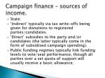 campaign finance sources of income2