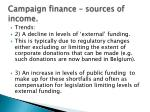 campaign finance sources of income4