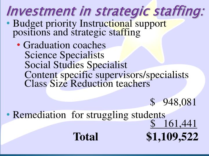 Investment in strategic staffing: