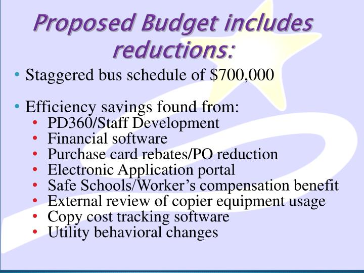 Proposed Budget includes