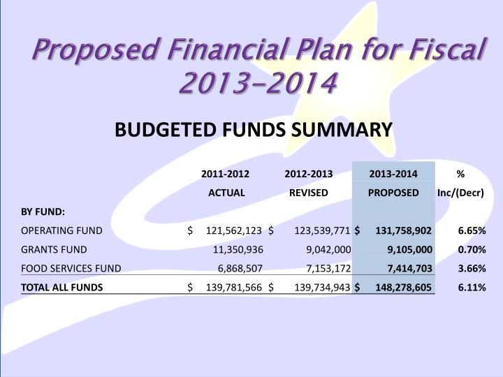 Proposed financial plan for fiscal 2013 2014