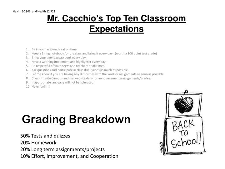 mr cacchio s top ten classroom expectations n.