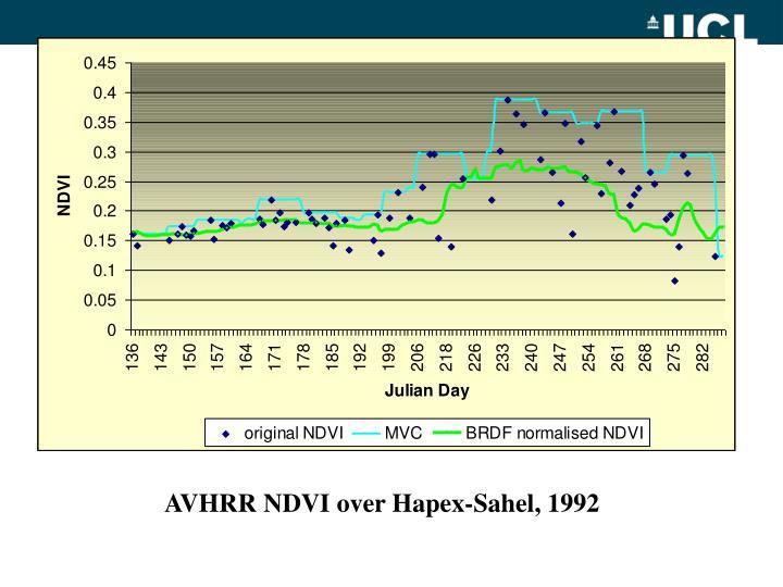 AVHRR NDVI over Hapex-Sahel, 1992