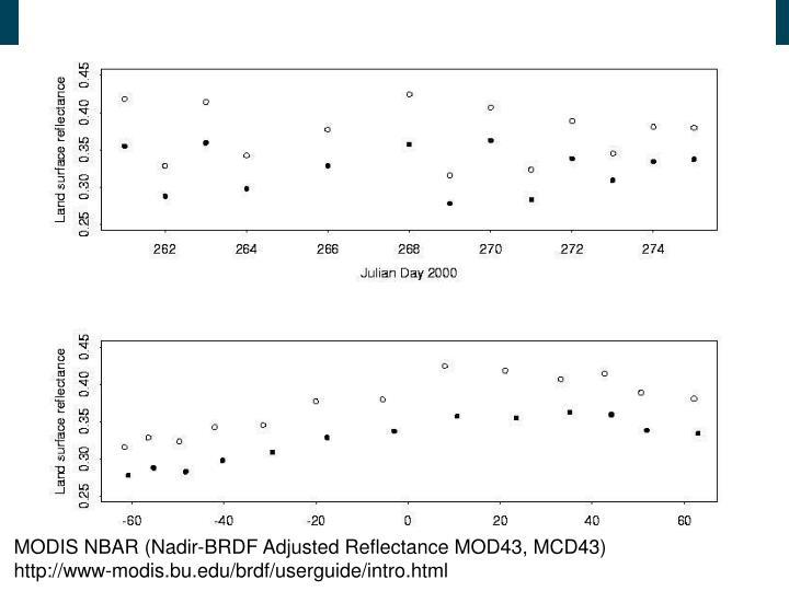 MODIS NBAR (Nadir-BRDF Adjusted Reflectance MOD43, MCD43)