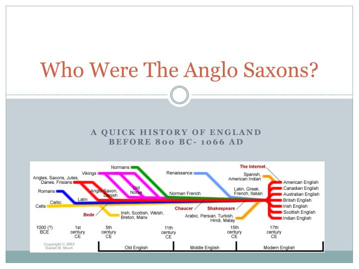 who were the anglo saxons n.
