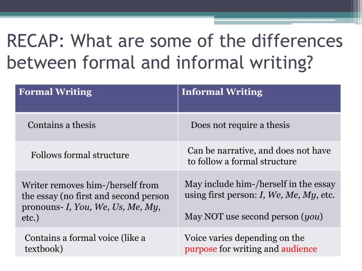 briefly explain the difference between a formal and an informal essay Table 1 table of differences between formal and informal learning formal learning informal learning learning through institutions.