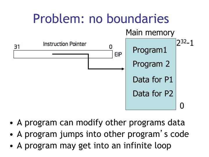 Problem: no boundaries