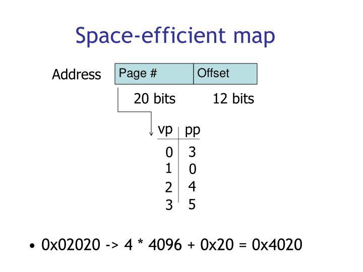 Space-efficient map