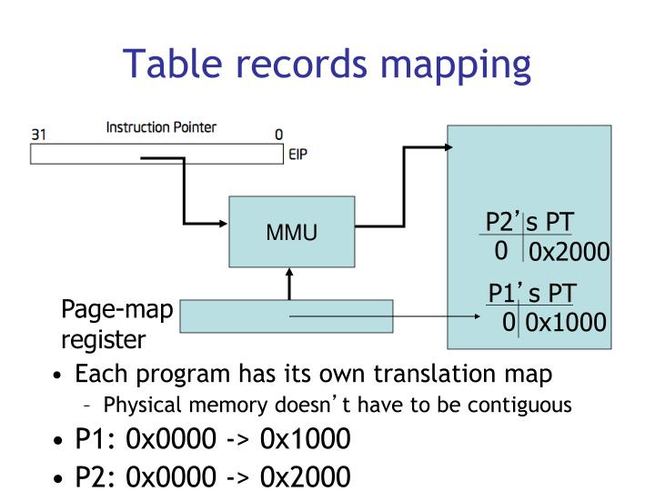Table records mapping