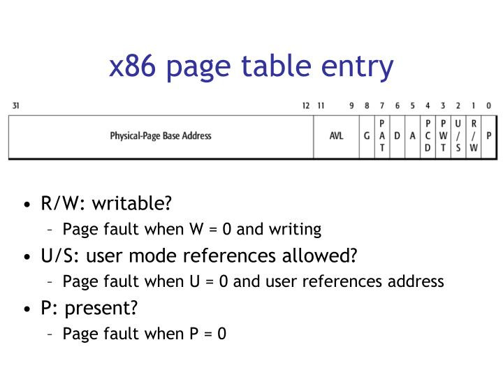 x86 page table entry