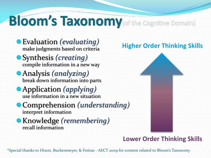 taxonomies of the cognitive domain View domains from nursing 563 at king saud university cognitive, affective, and psychomotor taxonomies there are three main domains of.