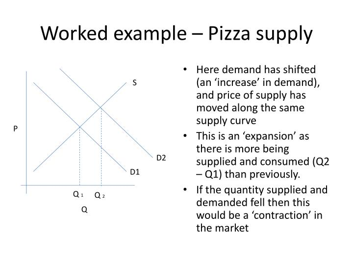 worked example pizza supply n.