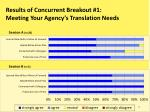 results of concurrent breakout 1 meeting your agency s translation needs