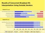 results of concurrent breakout 3 interpretation using outside vendors