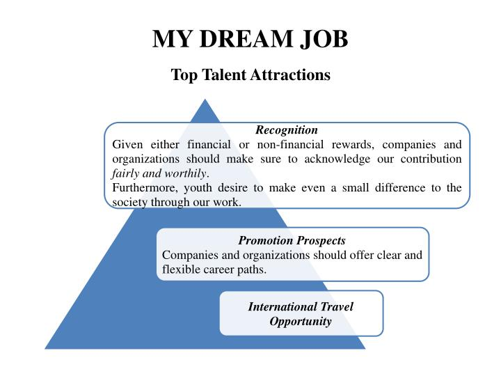 essay of dream job