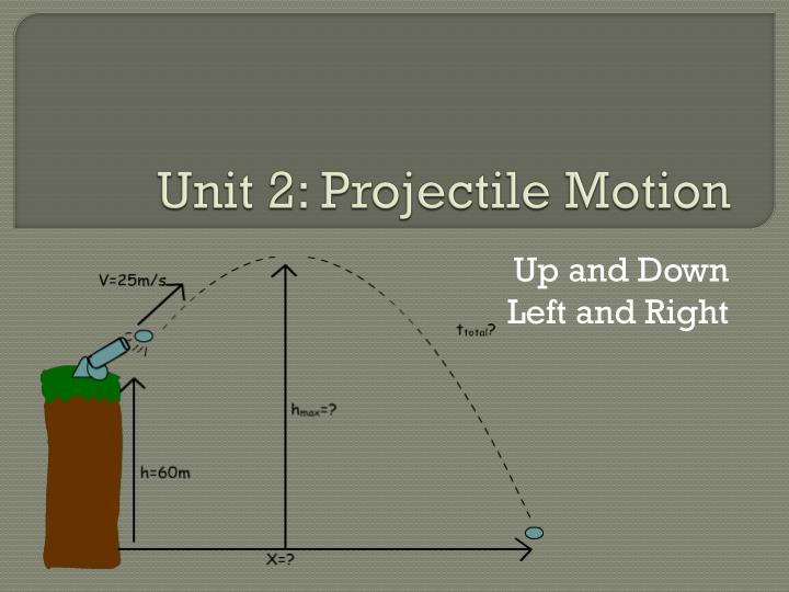dynamics of two dimensional projectile motion People's physics book 3e ch 4-2 two-dimensional and projectile motion problem set.