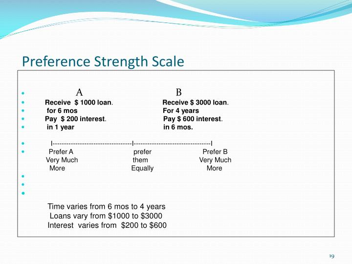 Preference Strength Scale
