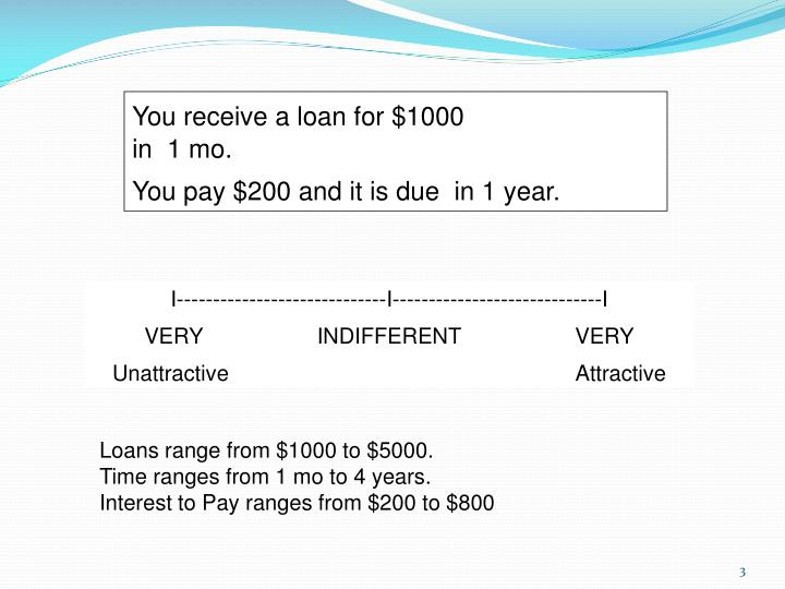You receive a loan for $1000