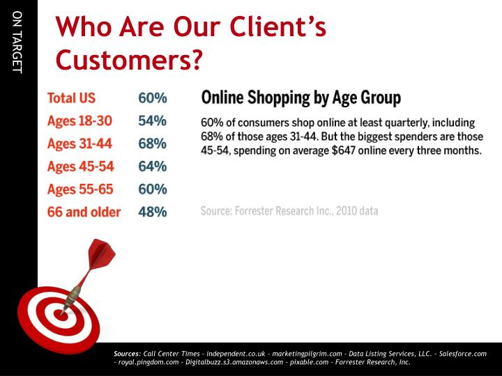 Who Are Our Client's Customers?