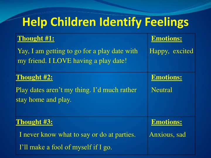 Help Children Identify Feelings