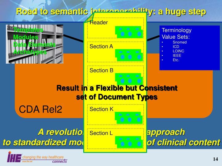 Road to semantic interoperability: a huge