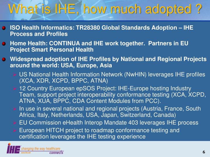 What is IHE, how much adopted ?