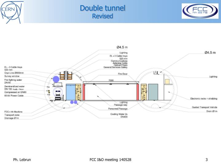 Double tunnel revised